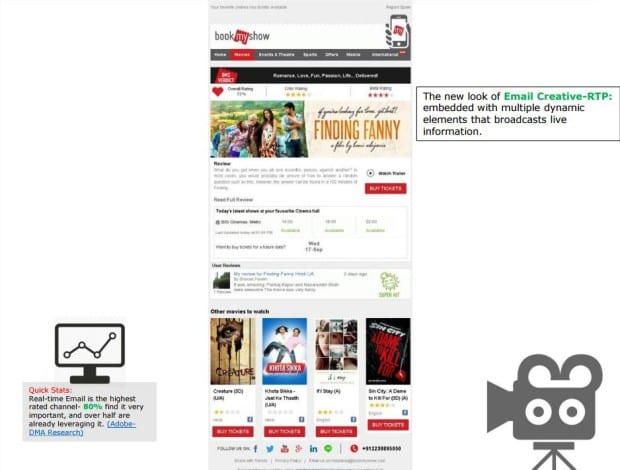 How Bookmyshow Lets You Book Movie Ticket Take Action Via Email In A Click Express Computer