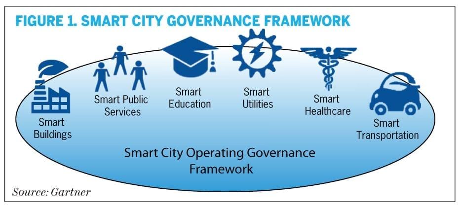 ec-08-Opinion-Ganesh Ramamoorthy-Gartner India.qxd
